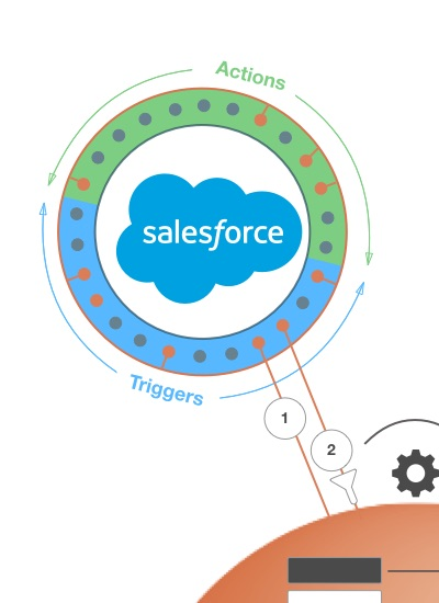 Filters on Salesforce Trigger
