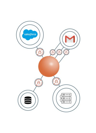 Connected Salesforce GMail