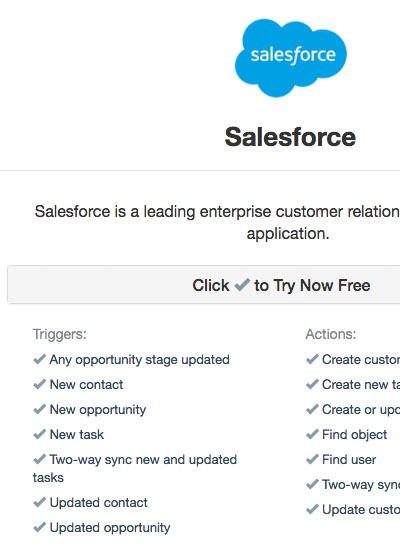 List of Salesforce Endpoints